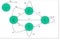 graph_state_diagram.png