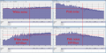 FFT_noise-comparisons.png