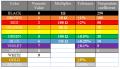 Resistor-color-code-chart.png