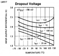 LM317_dropout_voltage.png