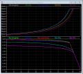 low-drop-current-limit_comparison_03b-dropout-voltage.PNG