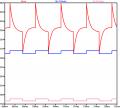 C-W_VoltageMultiplier_Plots.png