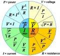 Ohm's_law_formula_wheel.JPG