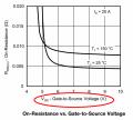 FET Graph 2 .PNG