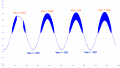 LM675 oscillations2.png