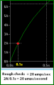 RL_CircuitDVDT-2.png