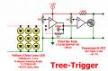 Tree Trigger 1 Flat .png