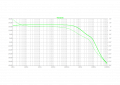 frequencyresponse..png