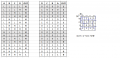 cMOS truth table.png