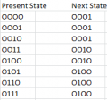 STATE TABLE.PNG
