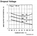 LM338_dropout_voltage.png