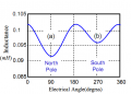 inductance.PNG