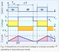Boost converter -Diode Waveform.PNG
