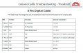 CableChart.png