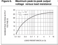 TL072_max_output_voltage_versus_load_resistance.png