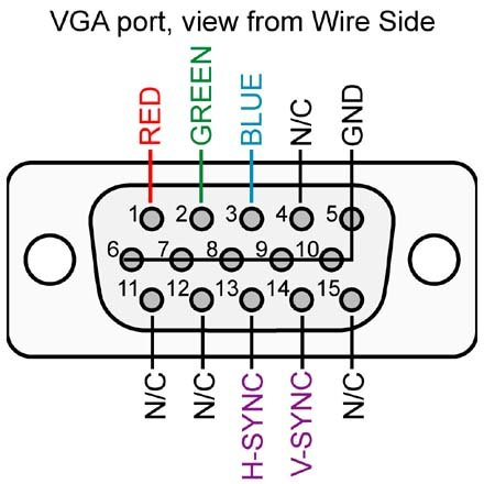 Photo     vga    pinout  in the album  misc circuits  by MrChips