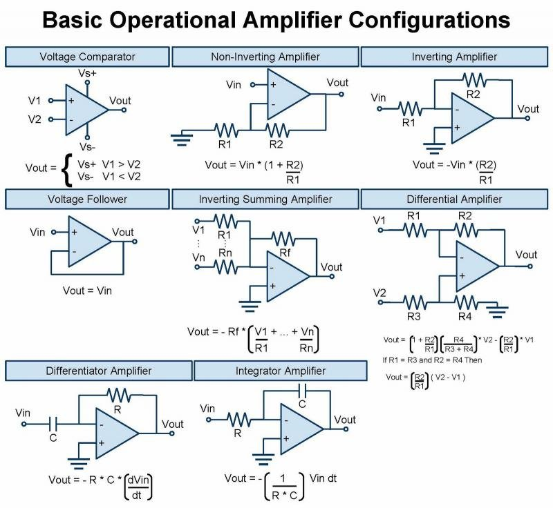 Operational Amplifier Basic Circuits Lamjacom