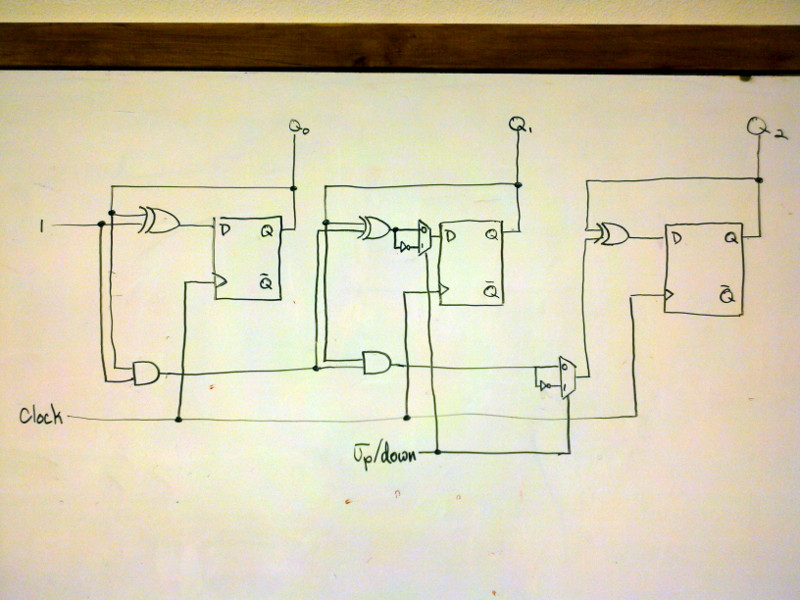 D Flip Flop Up/Down Counter | All About Circuits