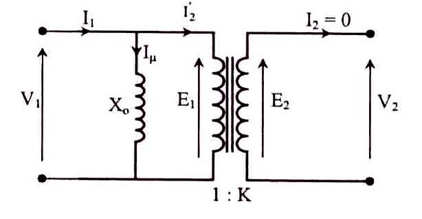 Vector diagram for no load single phase ideal transformer ccuart Gallery