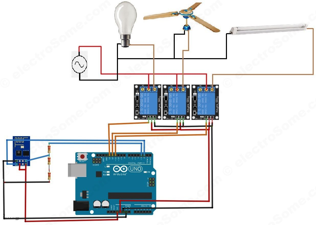 Arduino Home automation with ESP8266 +Xbee | All About Circuits